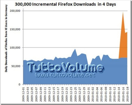Firefox-download